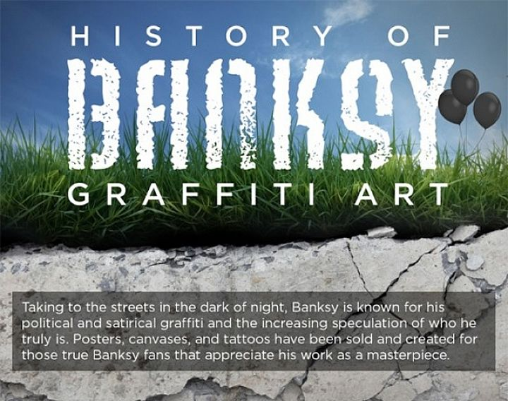 History of Banksy extrait